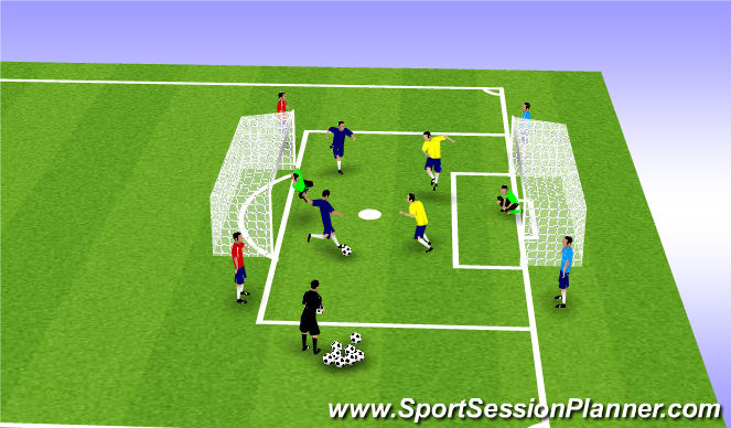 Football/Soccer Session Plan Drill (Colour): SMG tight squeeze in the box