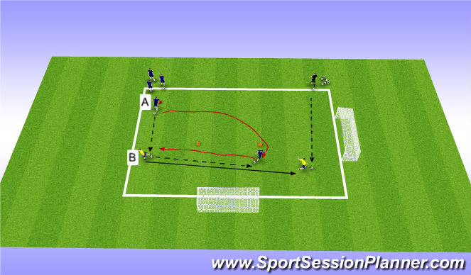 Football/Soccer Session Plan Drill (Colour): Two goal passing, crossing, shooting