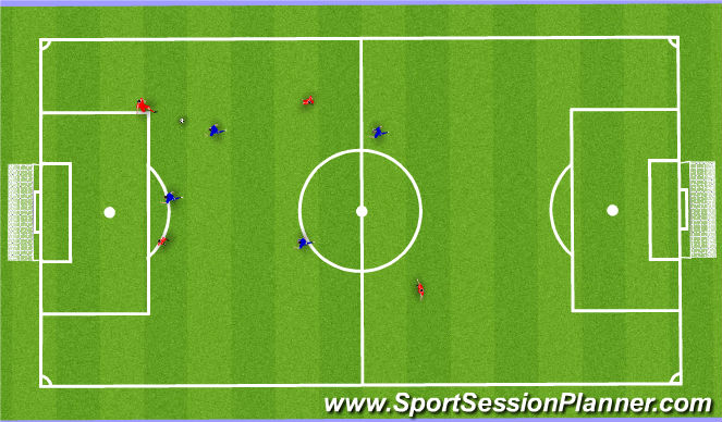 Football/Soccer Session Plan Drill (Colour): Futsal-Small-Sided Games