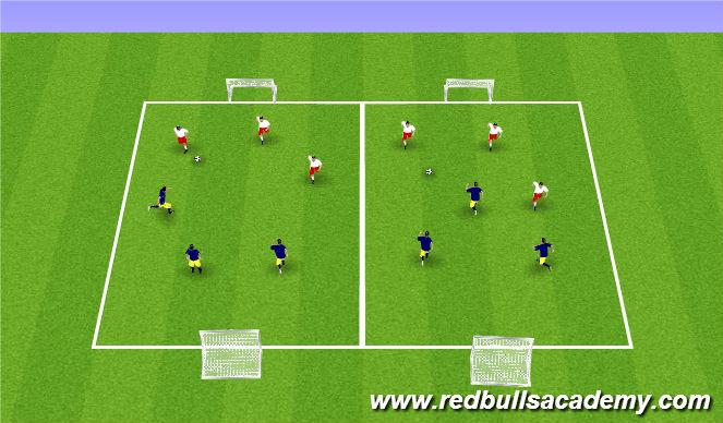 Football/Soccer Session Plan Drill (Colour): 3v3