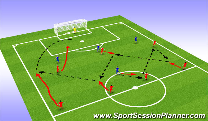Football/Soccer Session Plan Drill (Colour): Combination play with switch.