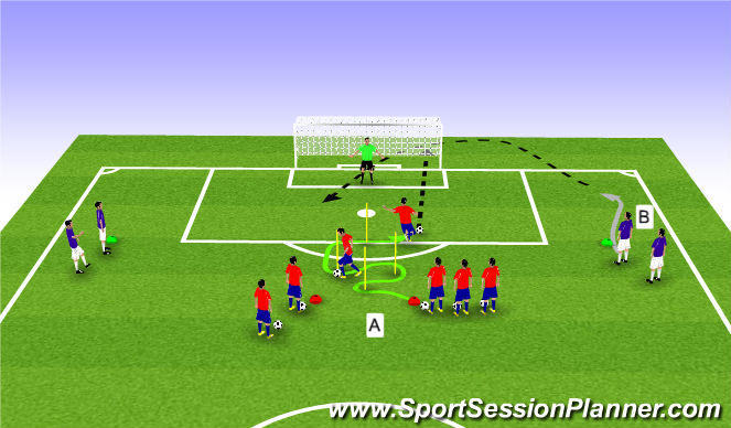 Football/Soccer Session Plan Drill (Colour): Finishing in the final third