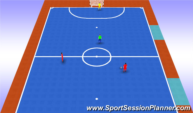 Futsal Session Plan Drill (Colour): Various 2v1 Patterns