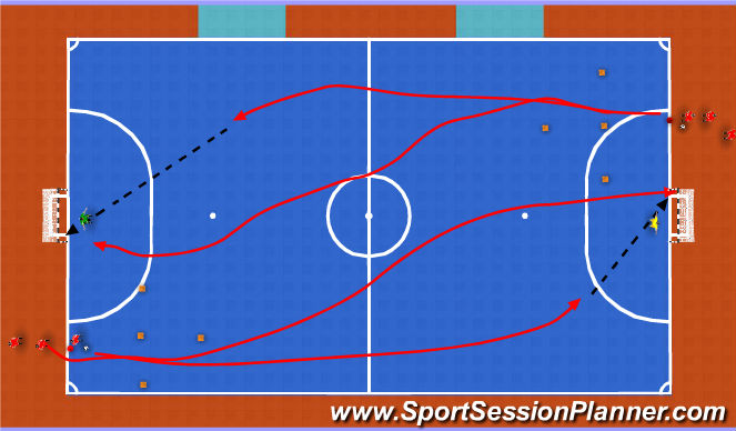 Futsal Session Plan Drill (Colour): Segundo Pau Shooting