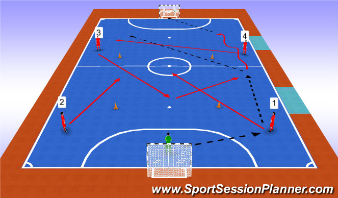 Futsal Session Plan Drill (Colour): Goalie Throw Pattern 1.1