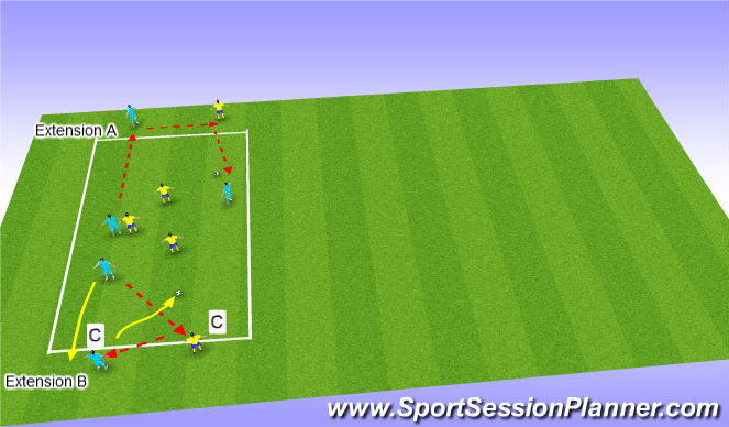Football/Soccer Session Plan Drill (Colour): Combination 1-2