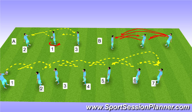 Football/Soccer Session Plan Drill (Colour): Heading fun session