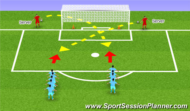Football/Soccer Session Plan Drill (Colour): Heading