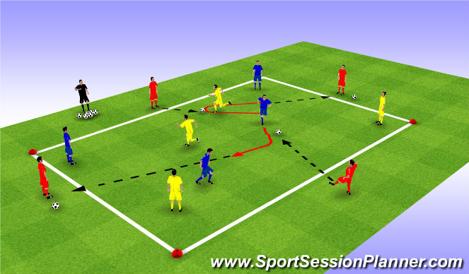 Football/Soccer Session Plan Drill (Colour): unopposed drill 15 mins