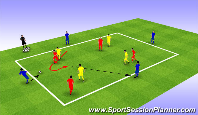 Football/Soccer Session Plan Drill (Colour): opposed drill 15 mins