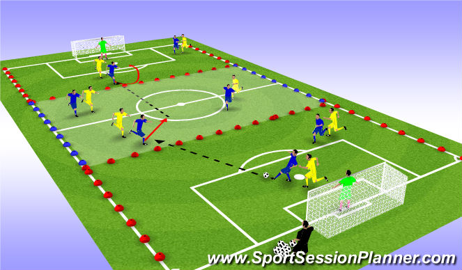 Football/Soccer Session Plan Drill (Colour): SSG 30 mins