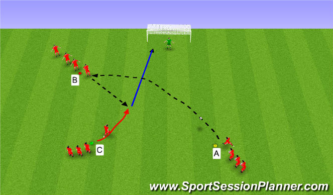 Football/Soccer Session Plan Drill (Colour): Shooting/Finishing