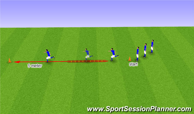 Football/Soccer Session Plan Drill (Colour): Loopladder