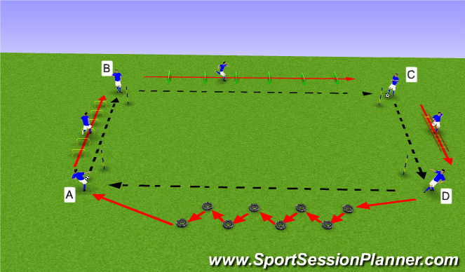 Football/Soccer Session Plan Drill (Colour): Loop/coordinatie en pass parcours