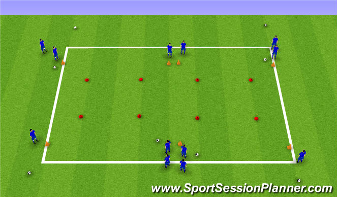 Football/Soccer Session Plan Drill (Colour): recieving to play forward (short/long)