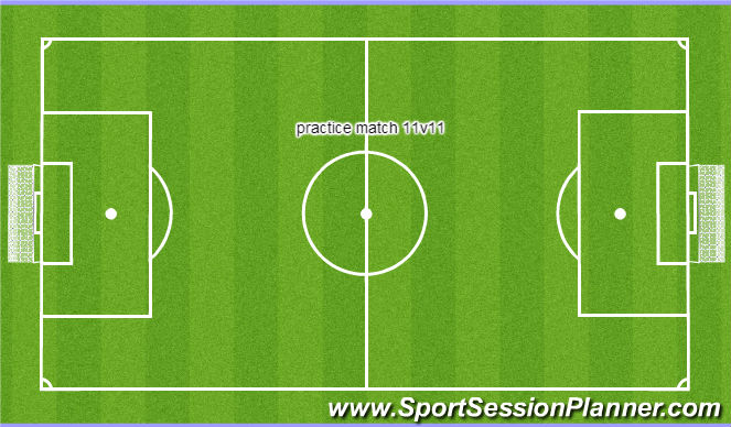 Football/Soccer Session Plan Drill (Colour): ssg 11v11