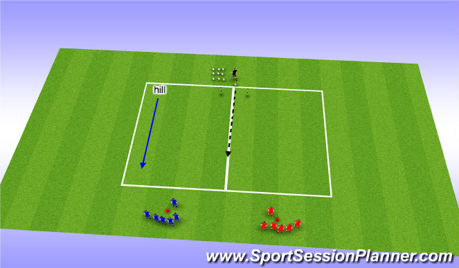 Football/Soccer Session Plan Drill (Colour): King of the Hill