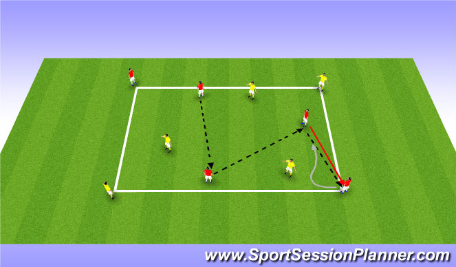 Football/Soccer Session Plan Drill (Colour): 3v3 + 2