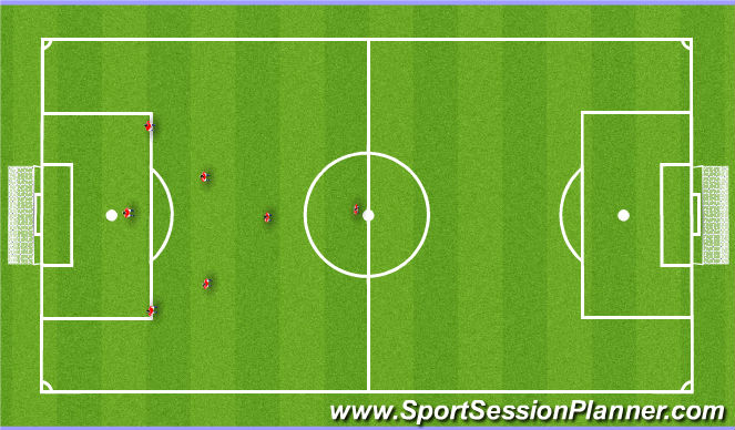Football/Soccer Session Plan Drill (Colour): 7v7 Scrimamge