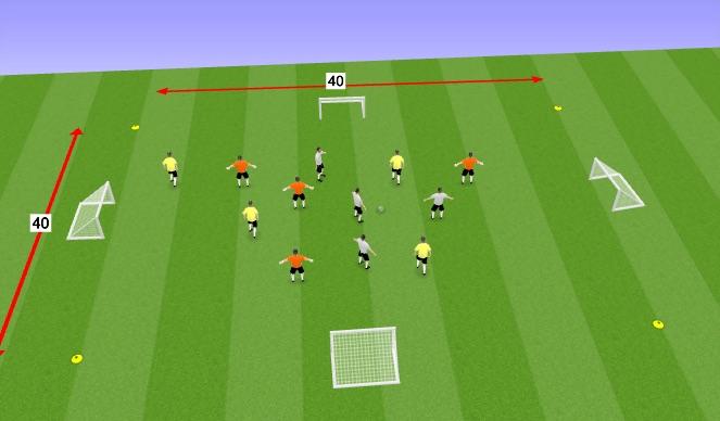 Football/Soccer Session Plan Drill (Colour): 4v4+4 to goal