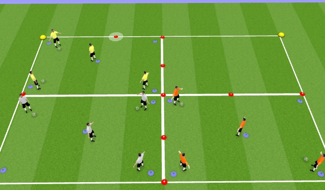 Football/Soccer Session Plan Drill (Colour): Hot Corners