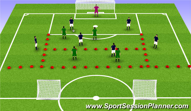 Football/Soccer Session Plan Drill (Colour): Playing out of the back, 6v4