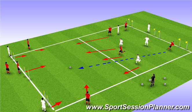 Football/Soccer Session Plan Drill (Colour): 5v4 transition