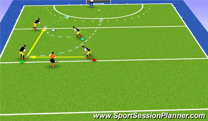 Hockey Session Plan Drill (Colour): 2 v 1