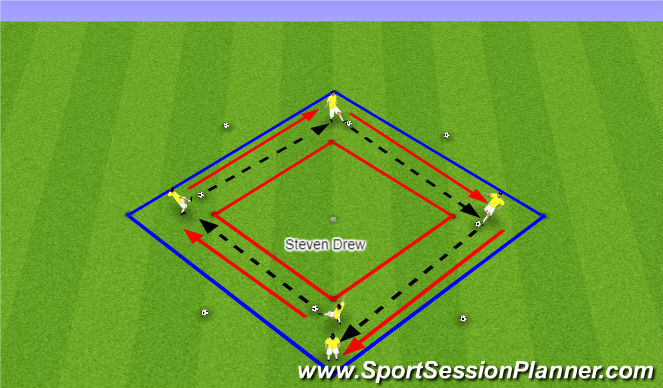 Football/Soccer Session Plan Drill (Colour): 2) Execution (1) Short Pass
