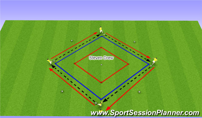 Football/Soccer Session Plan Drill (Colour): 2) Execution (2) Driven Pass