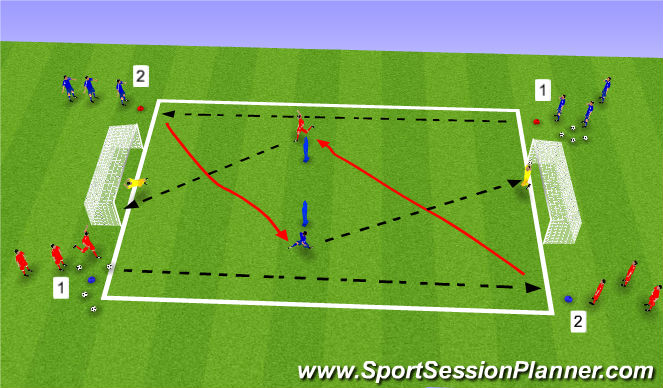 Football/Soccer Session Plan Drill (Colour): Right Foot Driven