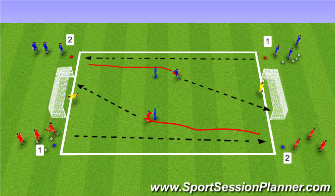 Football/Soccer Session Plan Drill (Colour): Left Foot Driven