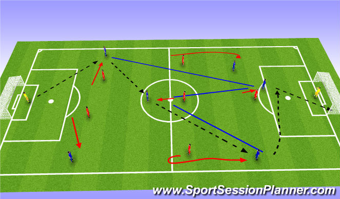 Football/Soccer Session Plan Drill (Colour): Patterns of Play 1st Phase