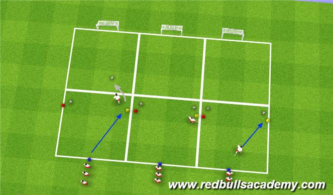 Football/Soccer Session Plan Drill (Colour): Deceleration
