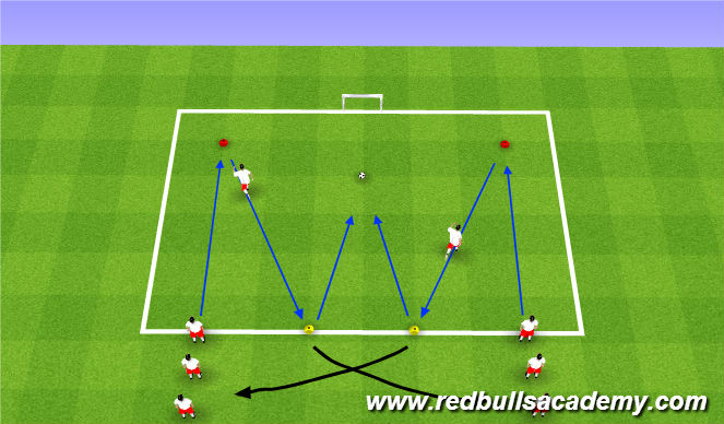 Football/Soccer Session Plan Drill (Colour): Moving Backward