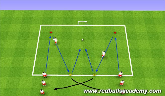 Football/Soccer Session Plan Drill (Colour): Moving Backward
