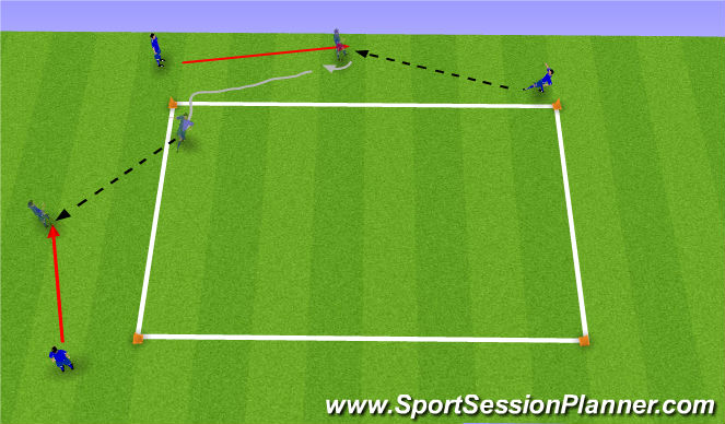 Football/Soccer Session Plan Drill (Colour): Check to, Turn, Engage, Chop and Pass