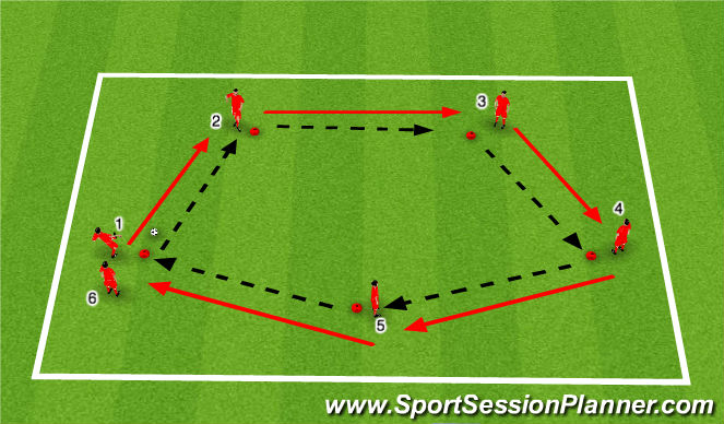 Football/Soccer Session Plan Drill (Colour): Pass & follow