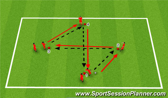 Football/Soccer Session Plan Drill (Colour): Pass and follow diamond