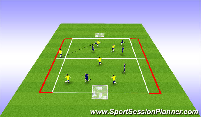 Football/Soccer Session Plan Drill (Colour): SSG 3v2+3v3