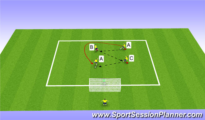 Football/Soccer Session Plan Drill (Colour): passing overlap combo with finish