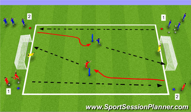 Football/Soccer Session Plan Drill (Colour): Right Foot Curled
