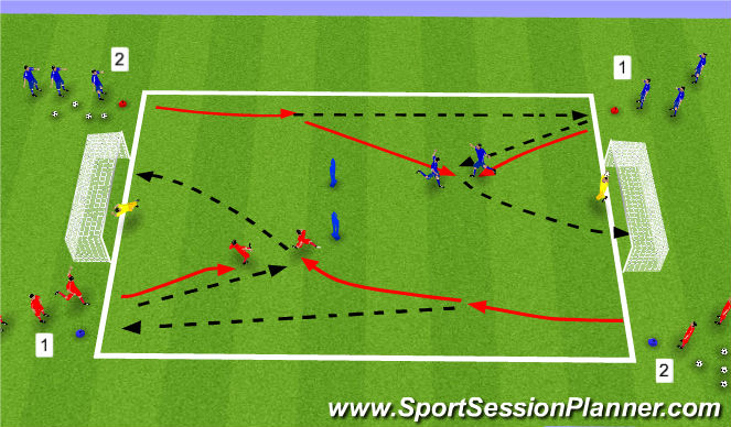 Football/Soccer Session Plan Drill (Colour): 1-2 Add Defender