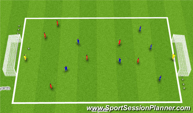 Football/Soccer Session Plan Drill (Colour): Small-sided games Heading