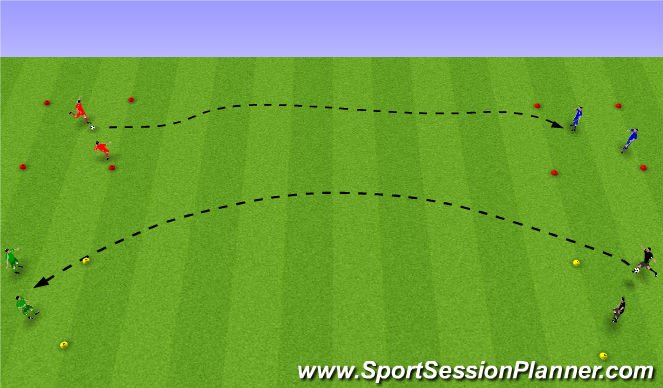Football/Soccer Session Plan Drill (Colour): Langar sendingar.