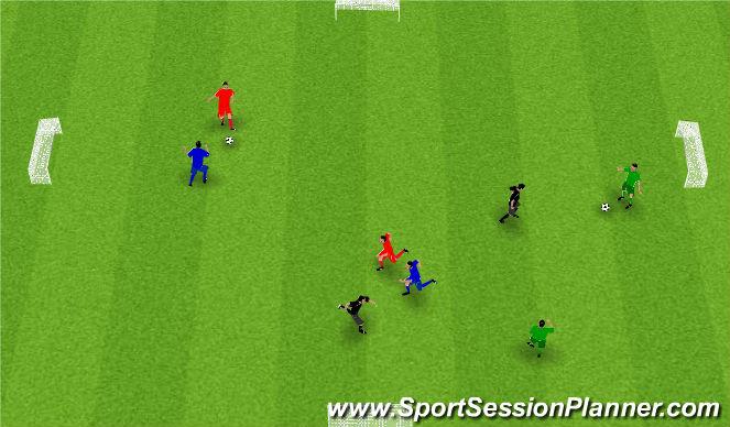 Football/Soccer Session Plan Drill (Colour): 2 á 2 + 2 á 2