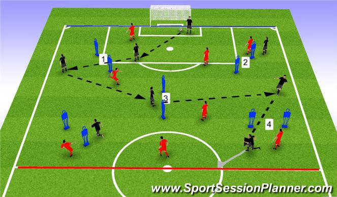 Football/Soccer Session Plan Drill (Colour): BU: DG tactical