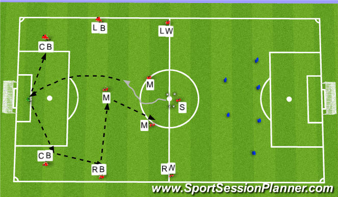 Football/Soccer Session Plan Drill (Colour): BU: TACTICAL
