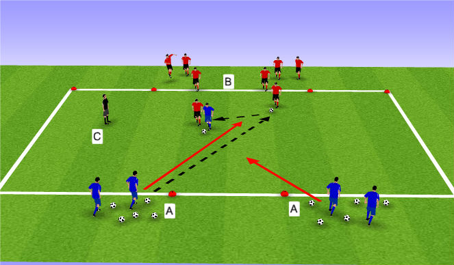 Football/Soccer Session Plan Drill (Colour): 2 v 1 and 2 v 2 with Restrictions