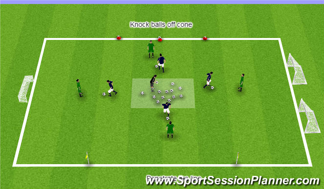 Football/Soccer Session Plan Drill (Colour): Continous 1v1